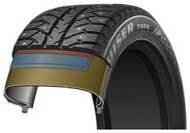Bridgestone Ice Cruiser7000-3